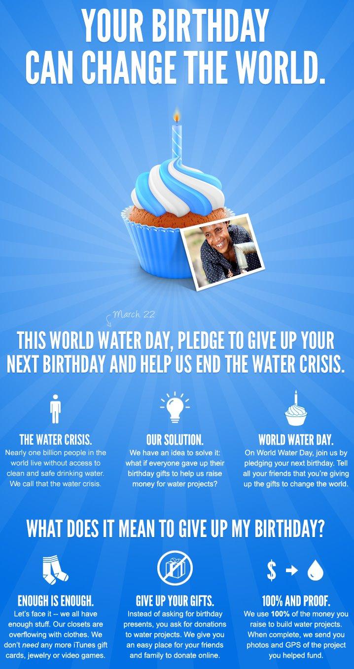 Charity water donate birthday